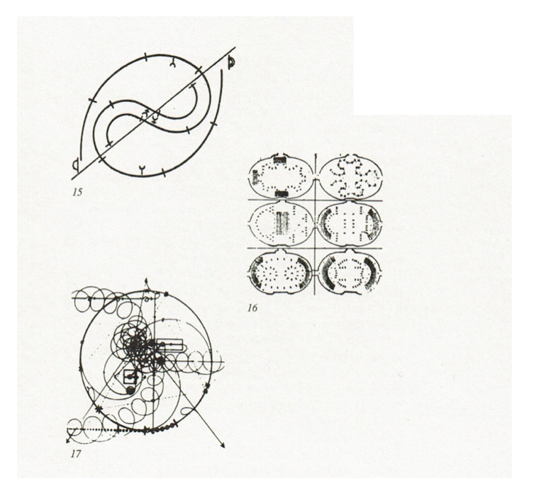 Organisation Of Body And Space In Drawings By William